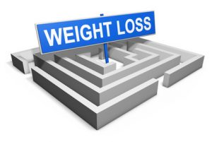 Weight Loss Nutrition 360